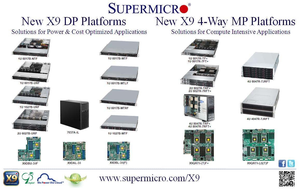 Supermicro Updates X9 Platform for Intel's Latest Xeon Families