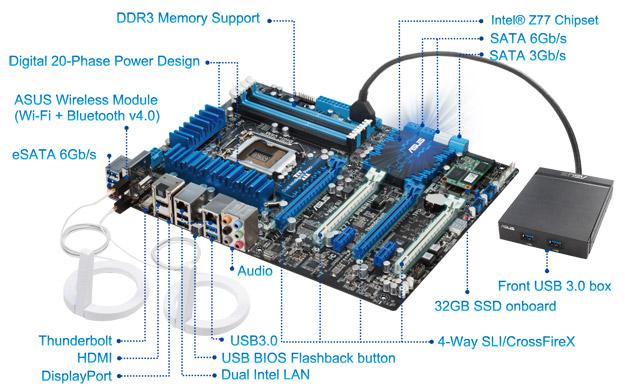 Asus P8Z77-V PREMIUM ASMedia SATA Drivers Windows XP