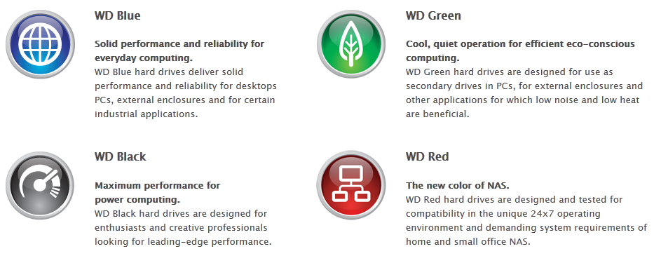WD Red Lineup Differentiating Features