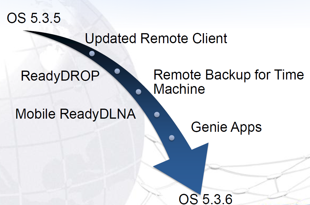 Netgear's RAIDiator 5 3 6 Launches ReadyNAS Cloud Features