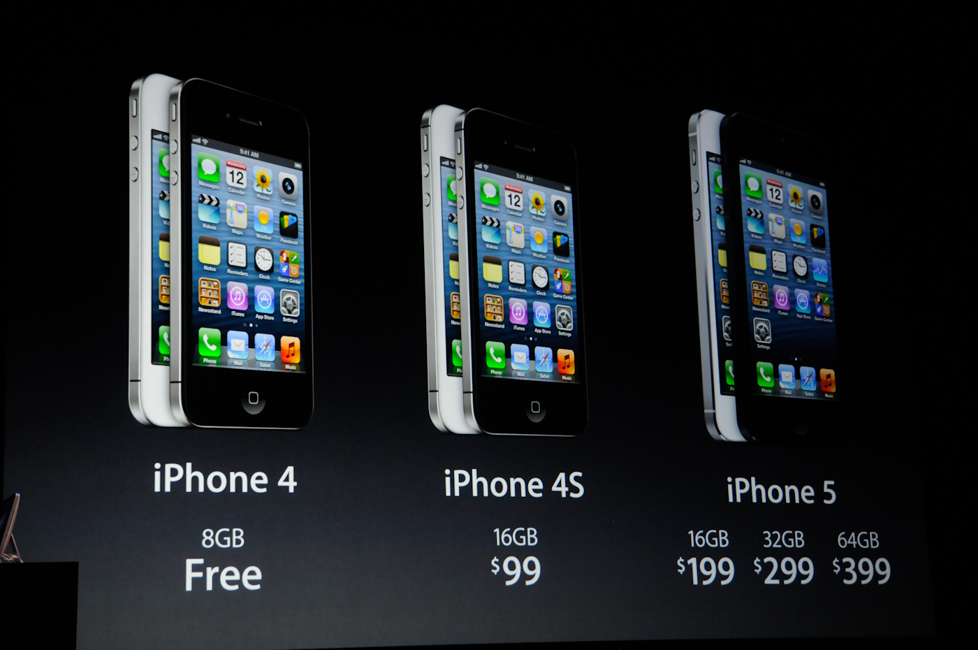 Iphone  Suppliers