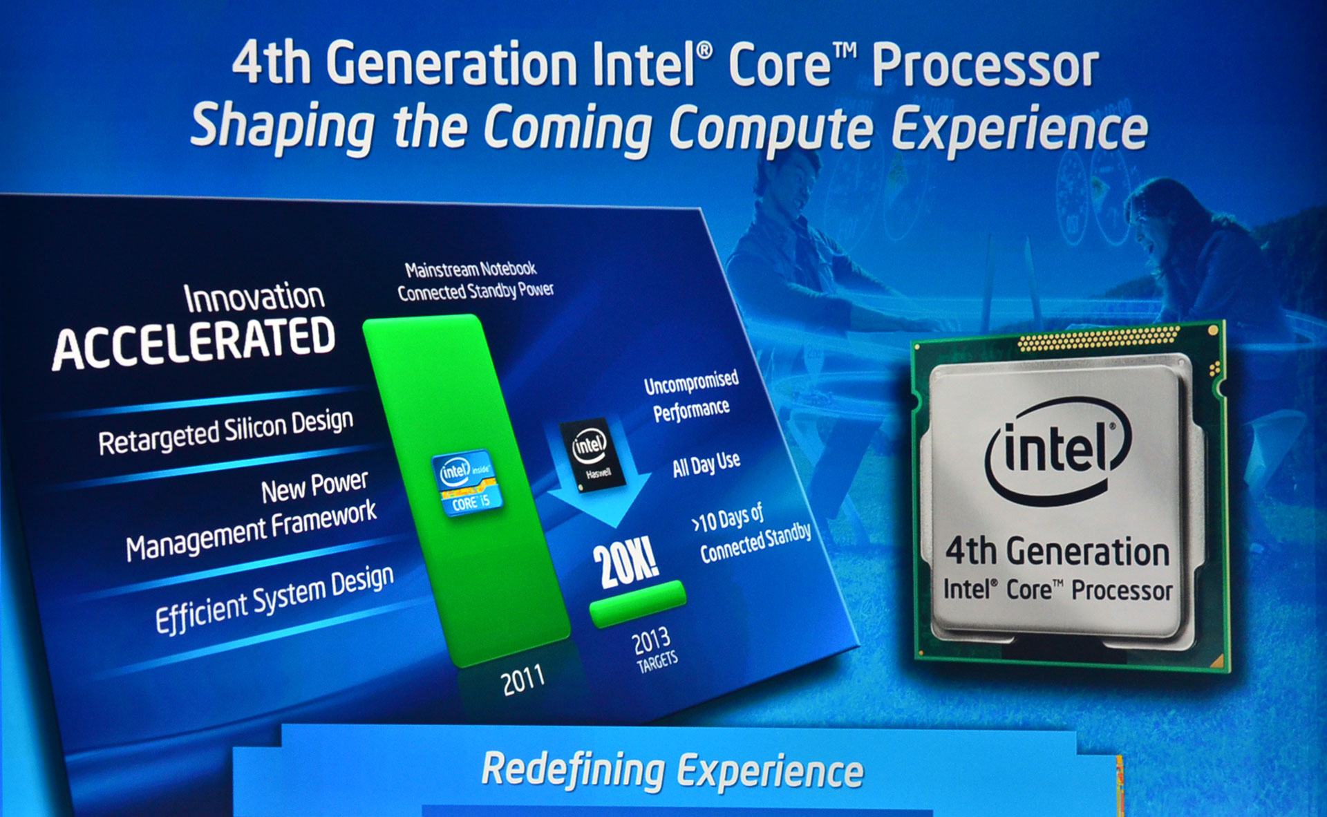 what are the current problems intel is facing in the pc market Interesting strategic problem: how can lenovo continue of intel-based laptops in 2007 state of the current international corporate pc market to get a better.
