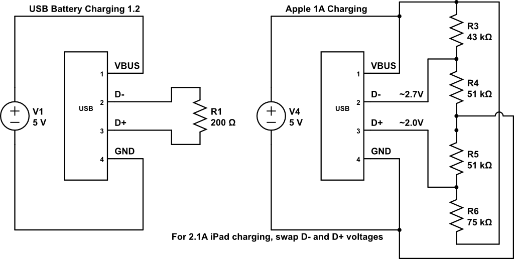 usb charging and apple charging lightning cable schematic wiring diagram data