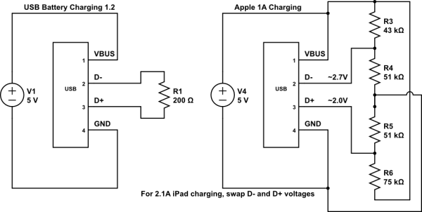 USB    5V    lots of amps wall chargers  Page 1