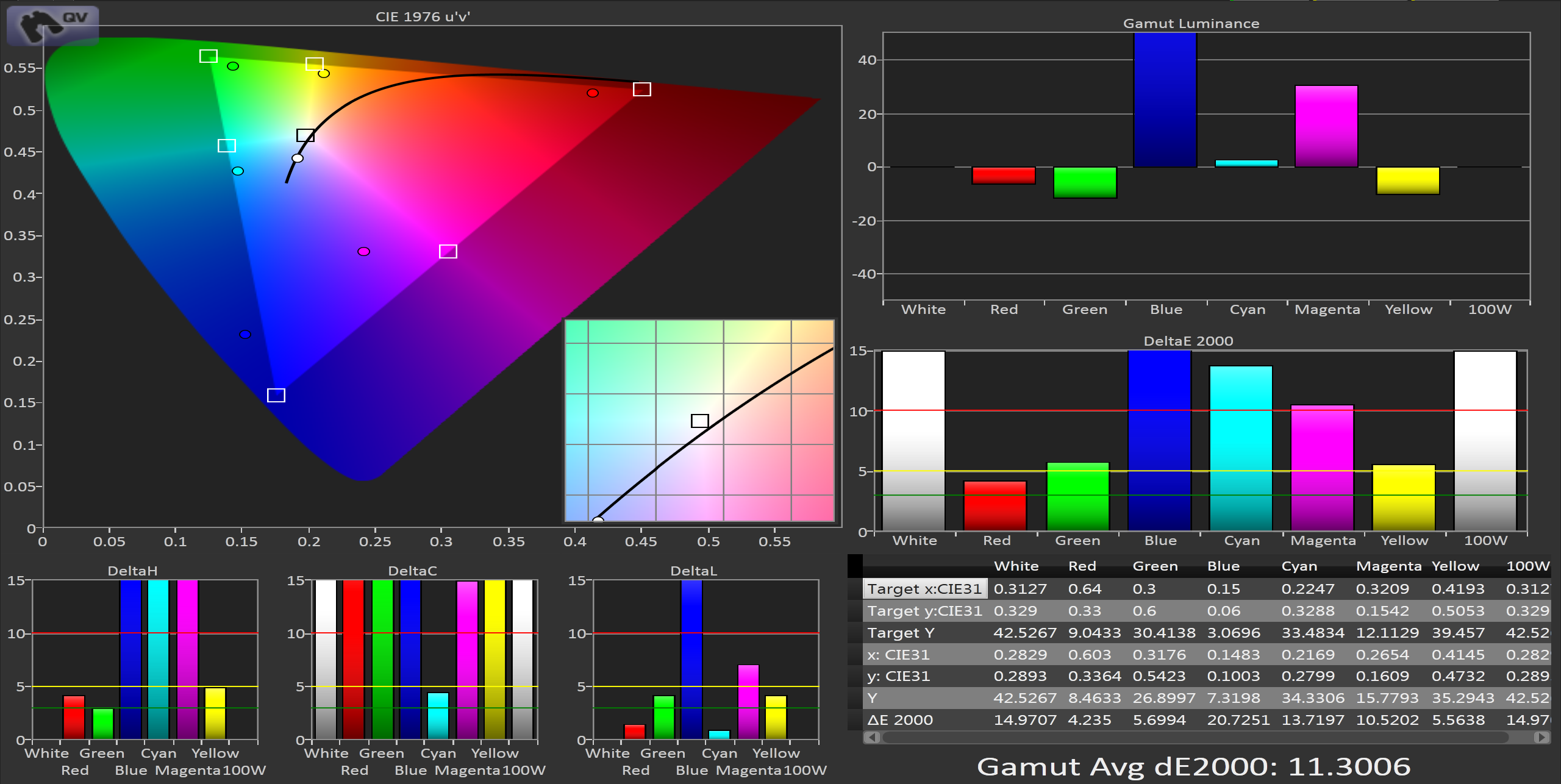 The iphone 5 display thoroughly analyzed geenschuldenfo Image collections