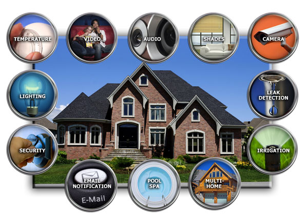 Home Automation and the  Internet of Things Home Automation System Icon