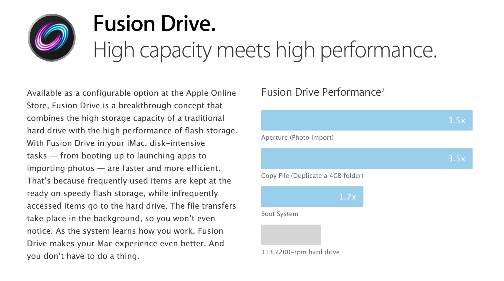Understanding Apple's Fusion Drive