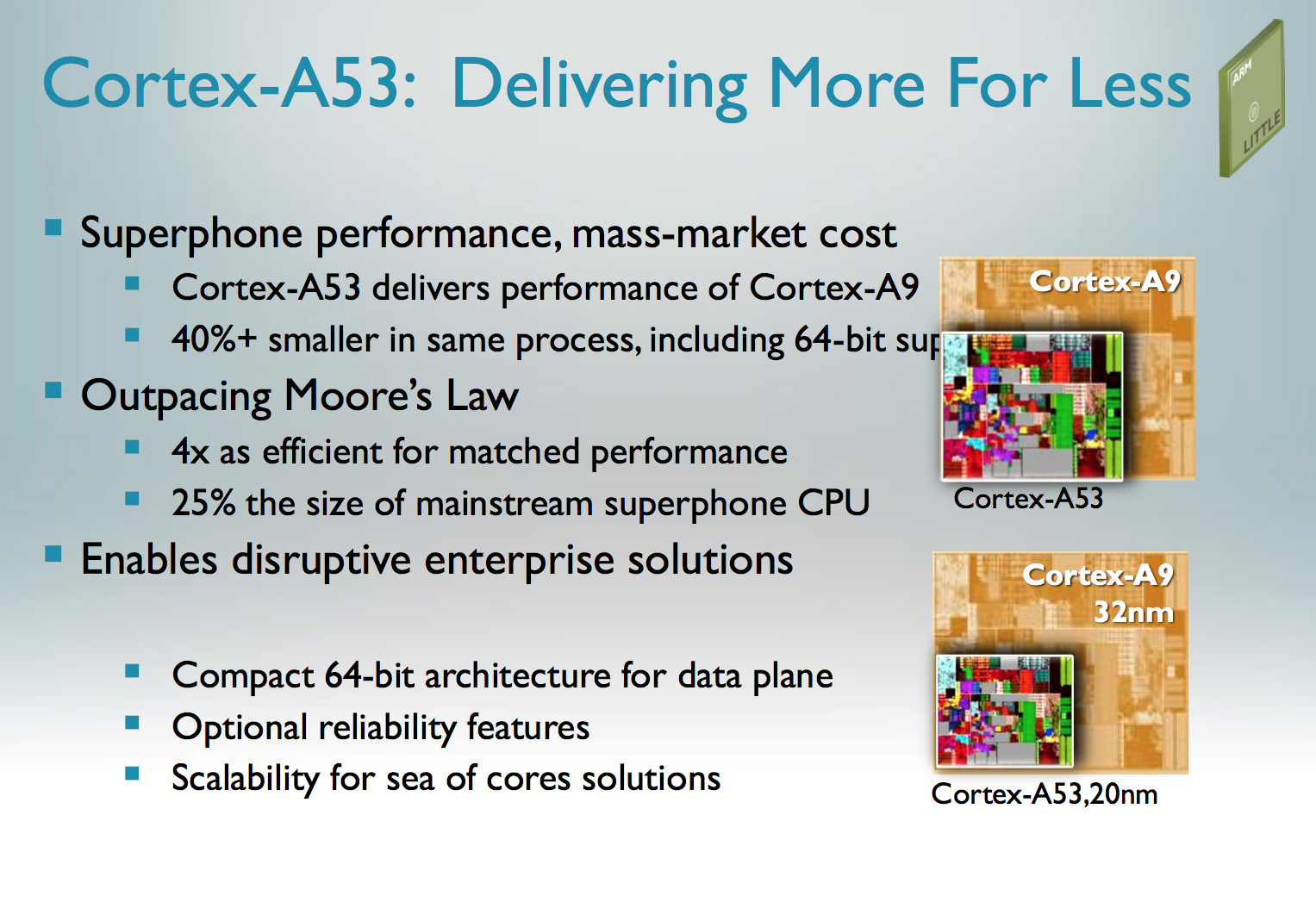 ARM's Cortex A57 and Cortex A53: The First 64-bit ARMv8 CPU Cores