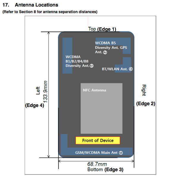 nexus 4 circuit diagram wiring diagram Stages of Plot Diagram