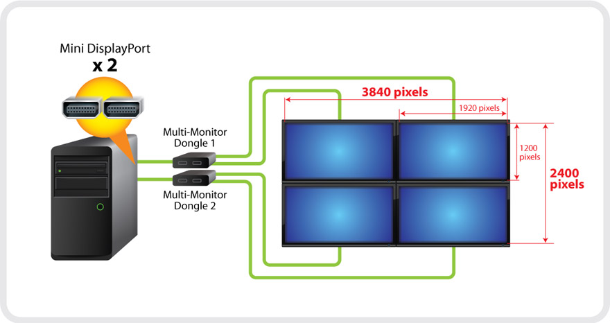 A Cheaper Way to 4K: Intel's Collage Driver