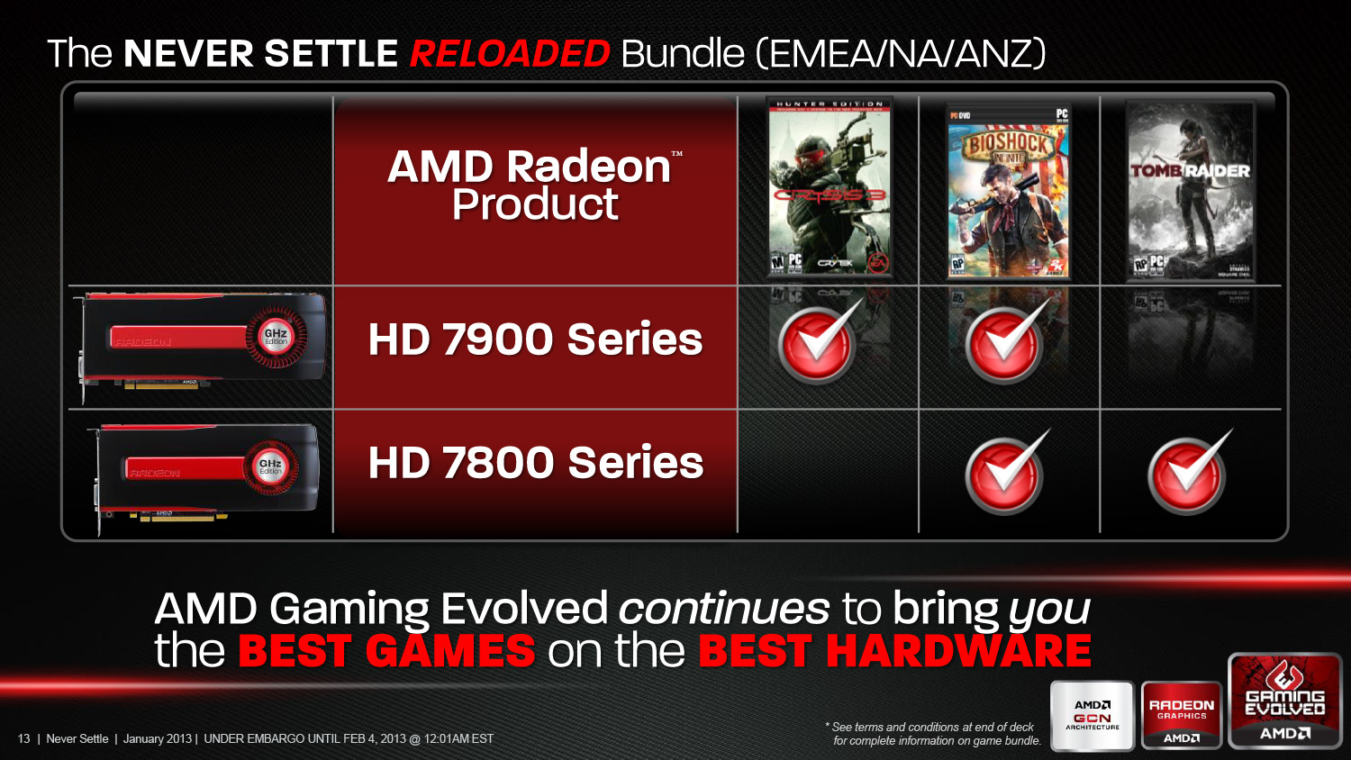 Amd gaming evolved download timed out