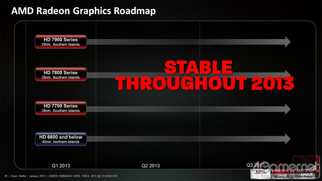 AMD Reiterates 2013 GPU Plans: Sea Islands & Beyond