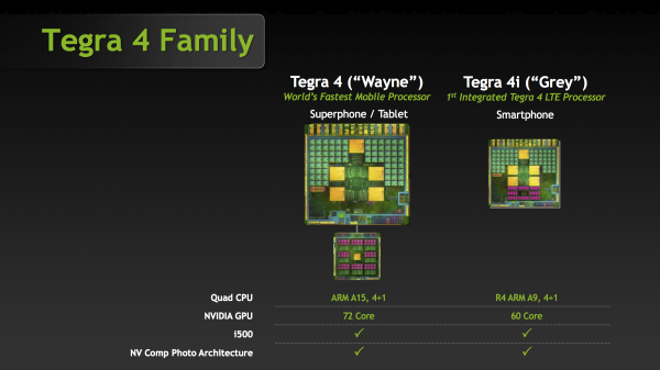 NVIDIA Announces Tegra 4i, Formerly Project Grey, With ...