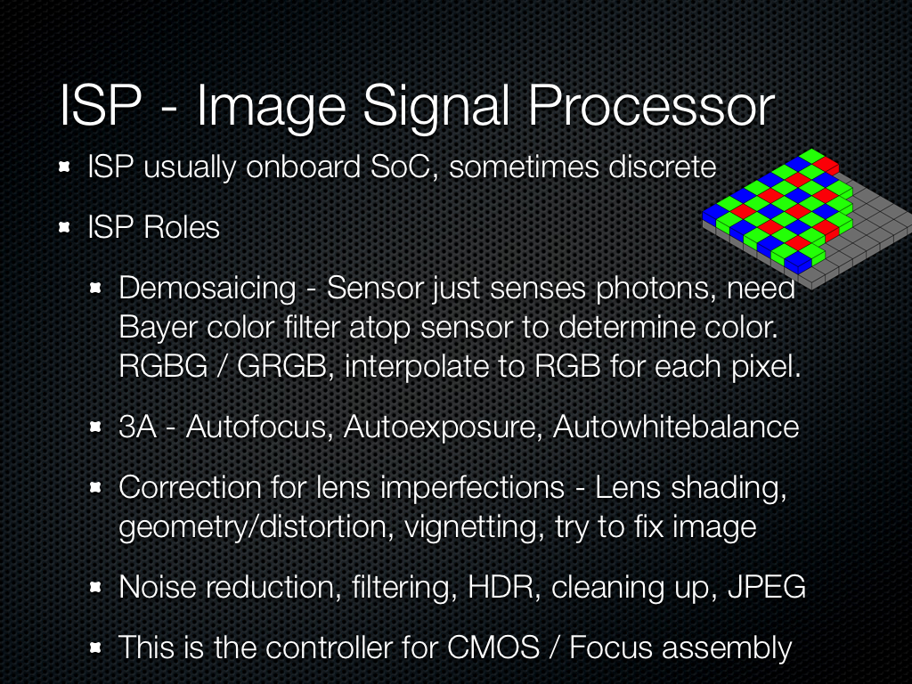 The Image Signal Processor (ISP) - Understanding Camera