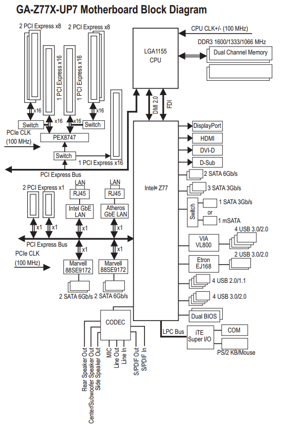 voltage multiplier schematic with Gigabyte Z77xup7 Review Oc Oriented Orange Overkill on How To Control Over Voltage At High Voltage as well File Full wave Cockcroft Walton Voltage multiplier in addition Diode Voltage Multiplier Circuit in addition File Voltage quadrupler also Xtal Oscillator Schematic.