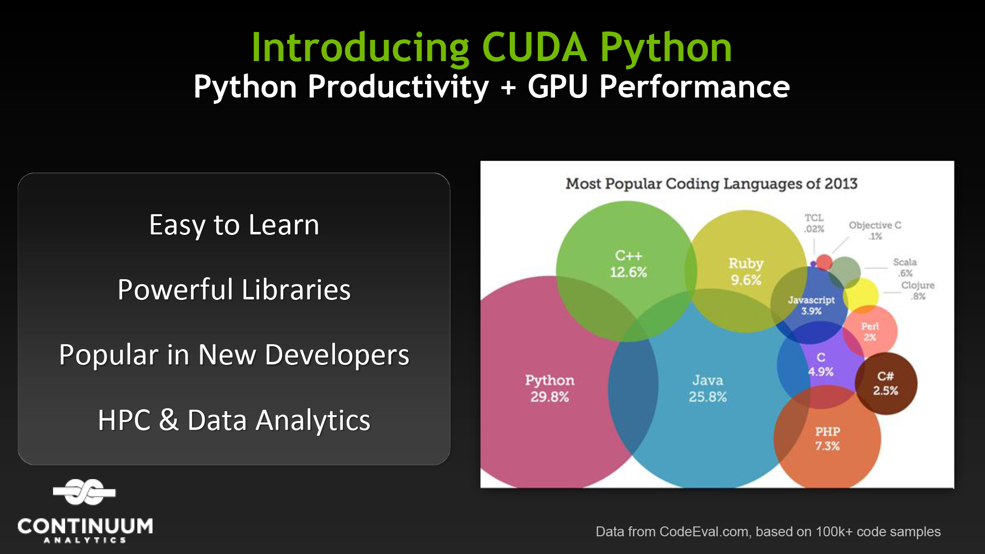 NVIDIA and Continuum Analytics Announce NumbaPro, A Python