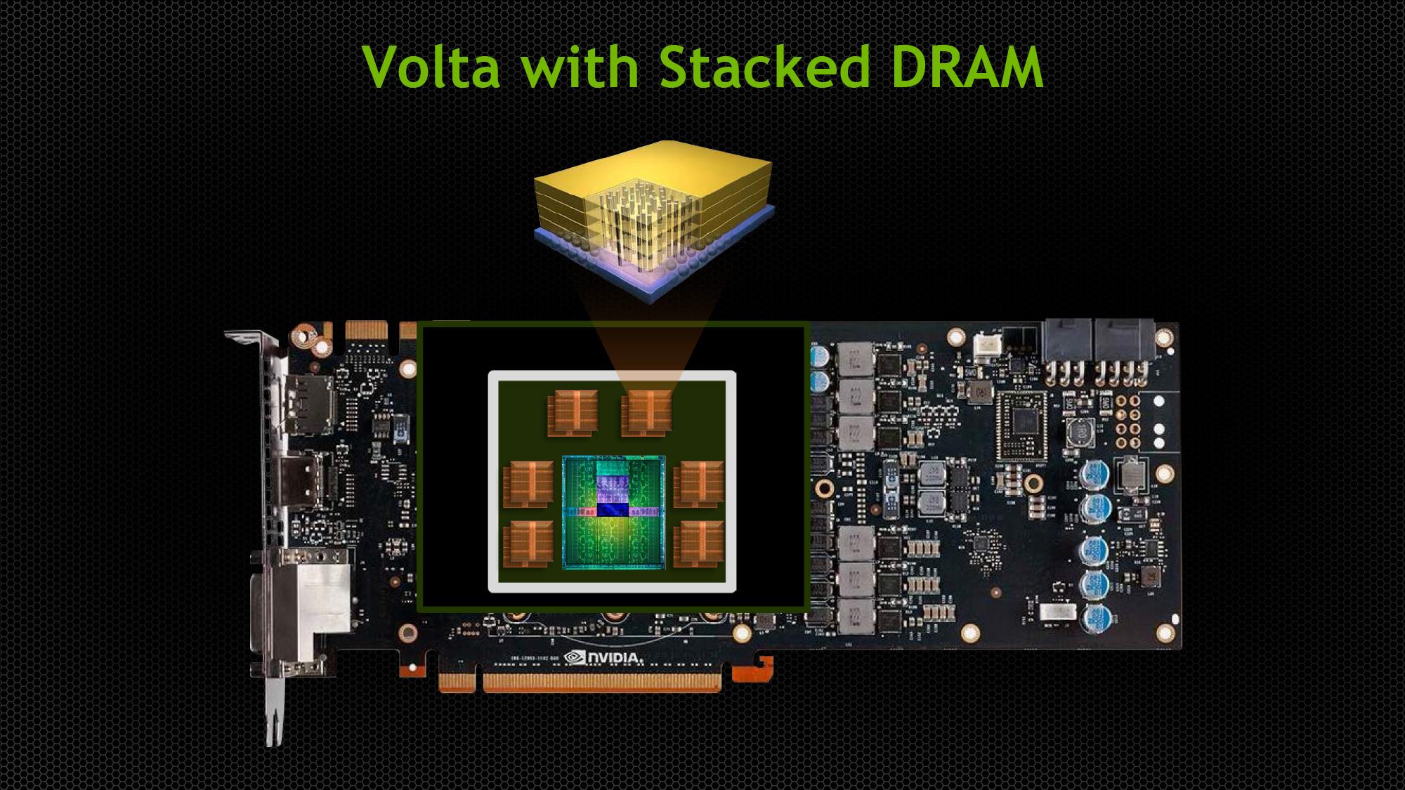 Nvidia Updates Gpu Roadmap Announces Volta Family For