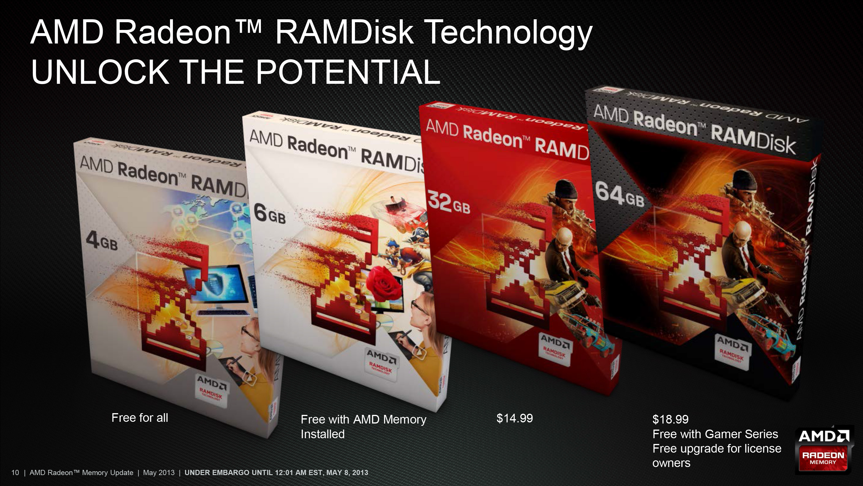 AMD Releases New Radeon Memory SKU RG2133 Gamer Series