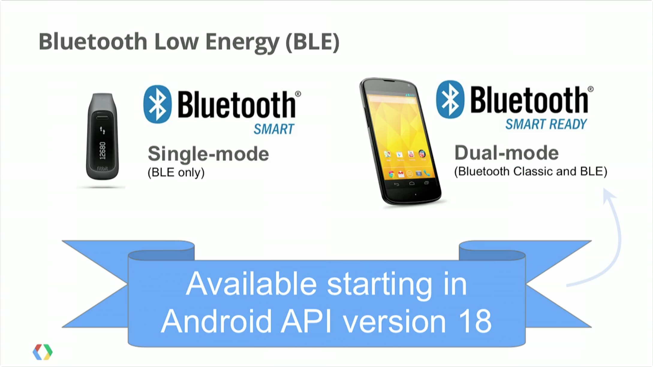 Bluez Bluetooth Low Energy - Energy Etfs