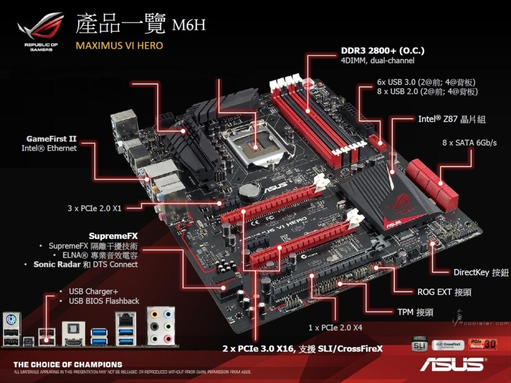 Motherboard Labeled Parts Of Old: Haswell Z87 Motherboard Preview: 50