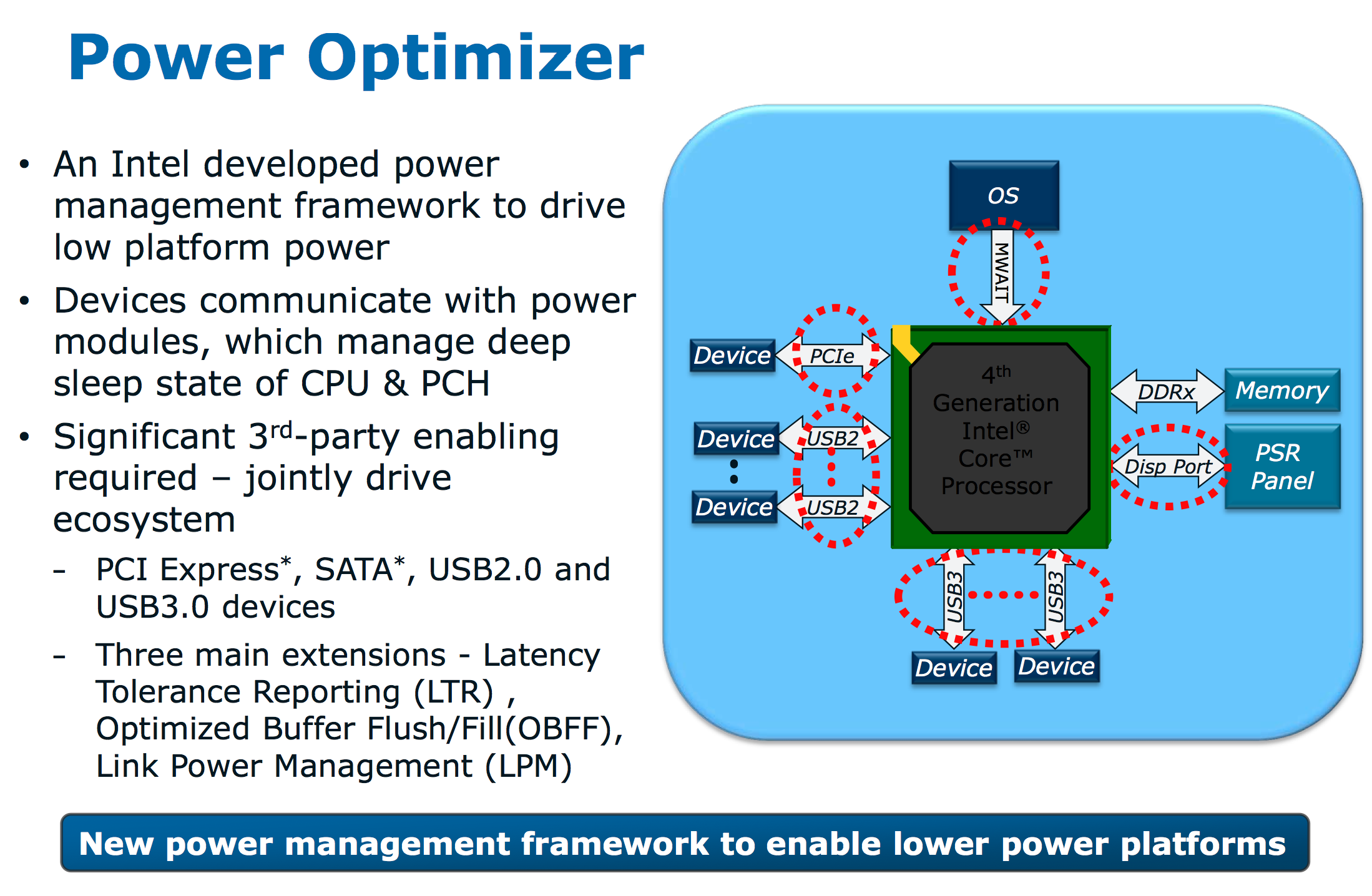 Haswell ULT: Platform Power Improvements - The Haswell Ultrabook