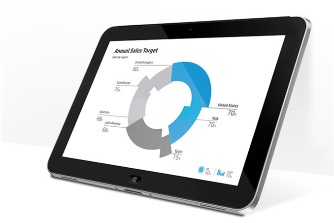 Ask AnandTech: Tablets at Work, What are Your Experiences?