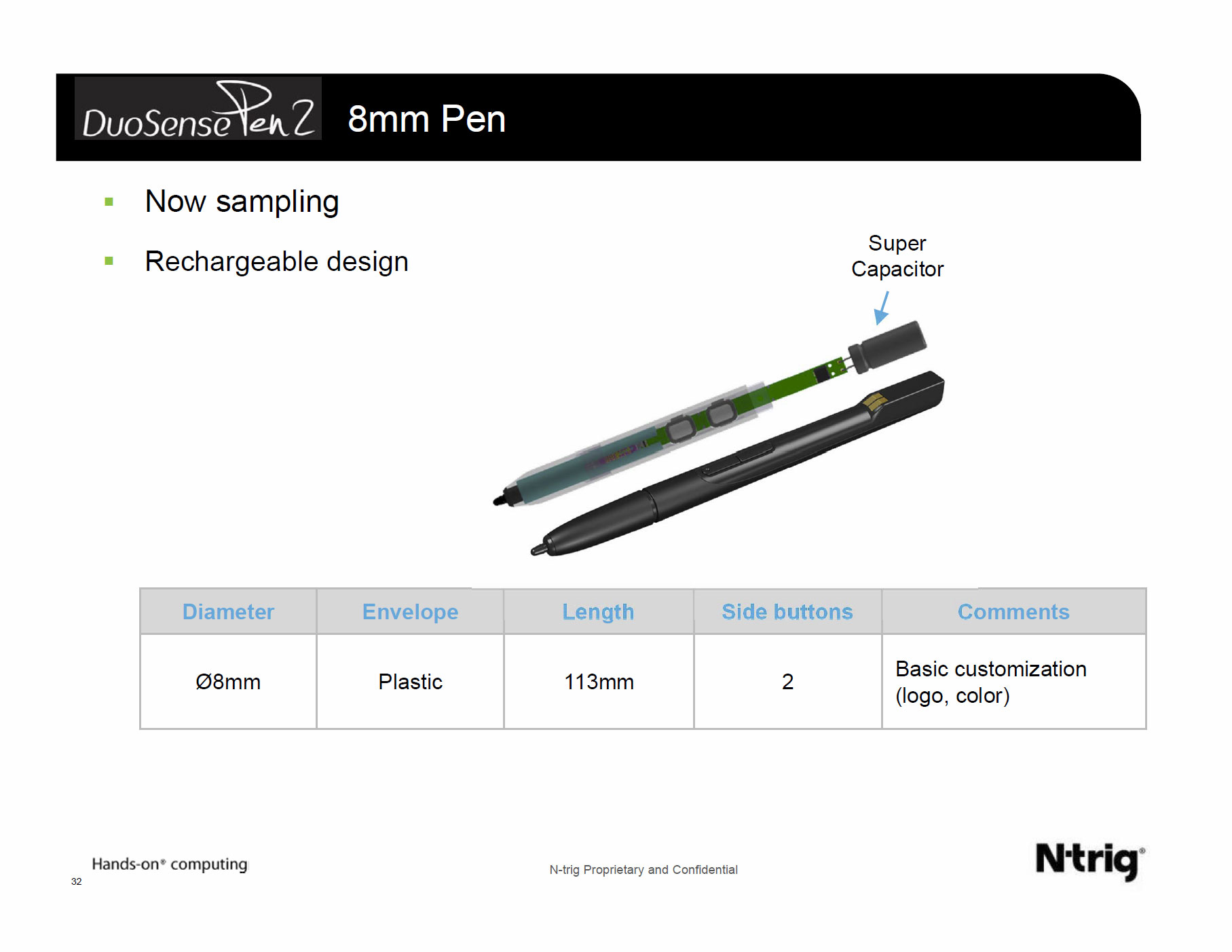 N-trig DuoSense Pen2: Who Needs a Stylus?