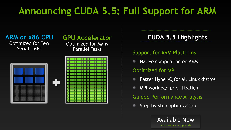 CUDA 5 5 Goes GA - insideHPC