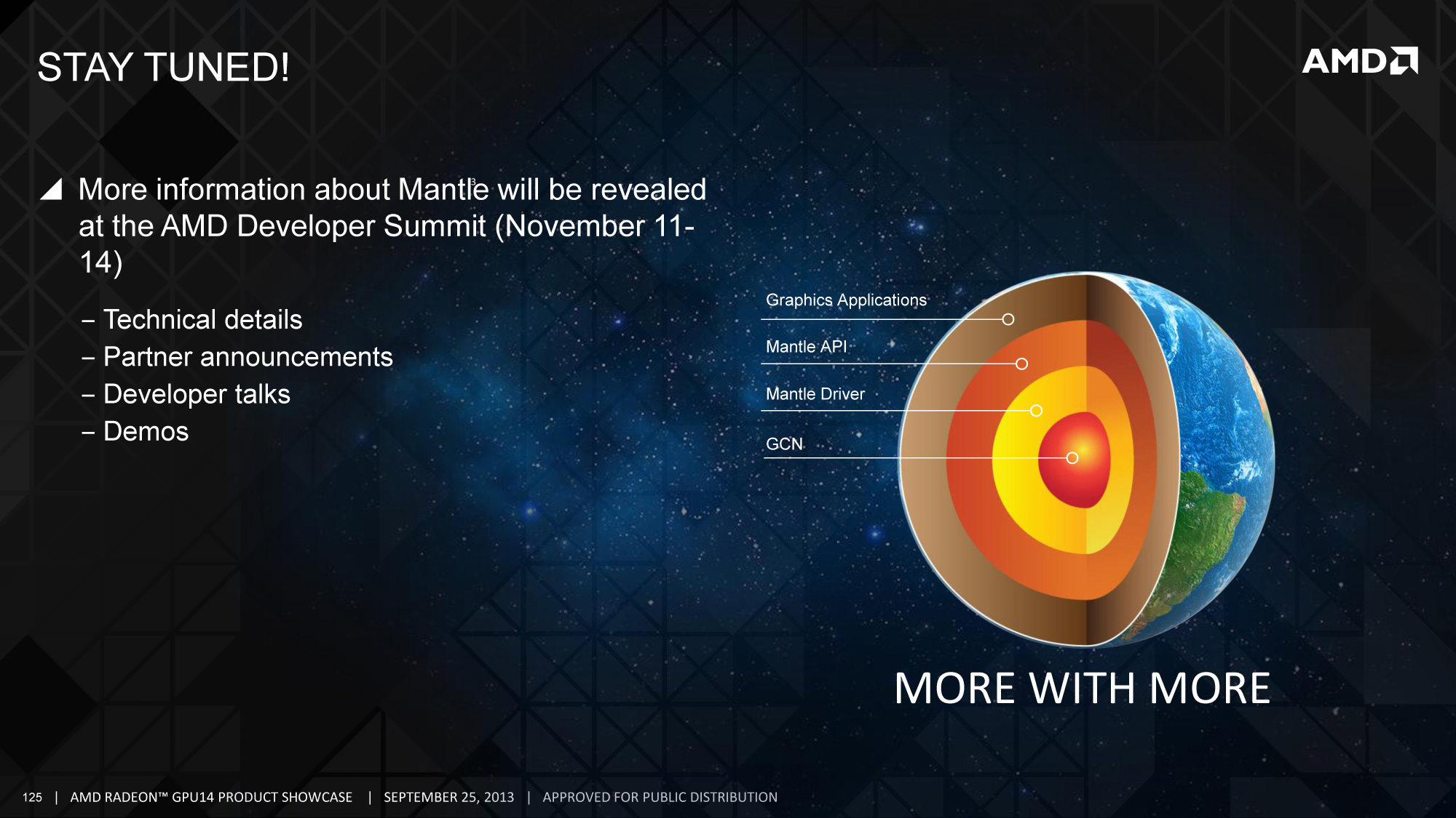 Understanding AMD's Mantle: A Low-Level Graphics API For GCN