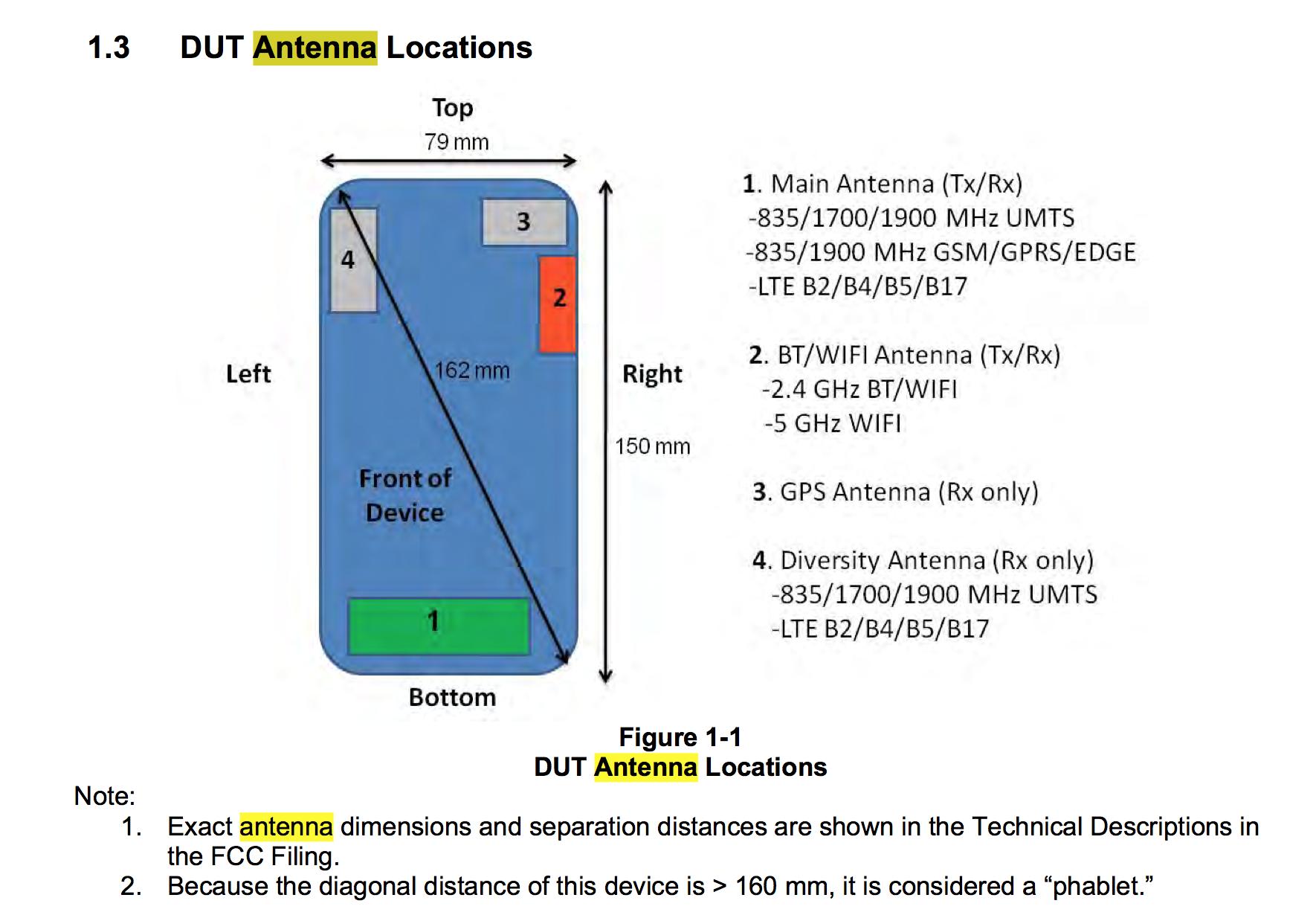 Cellular, WiFi, Speaker & Noise Rejection - Samsung Galaxy