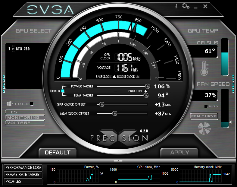 The GeForce GTX 770 Roundup: EVGA, Gigabyte, and MSI Compared