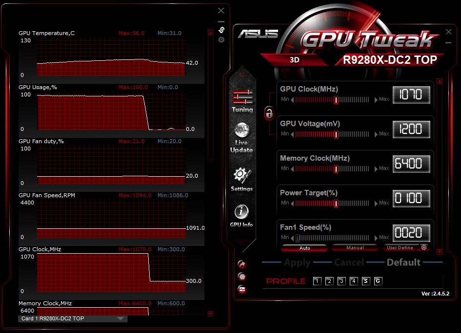 Asus Radeon R9 280X DirectCU II TOP - The Radeon R9 280X
