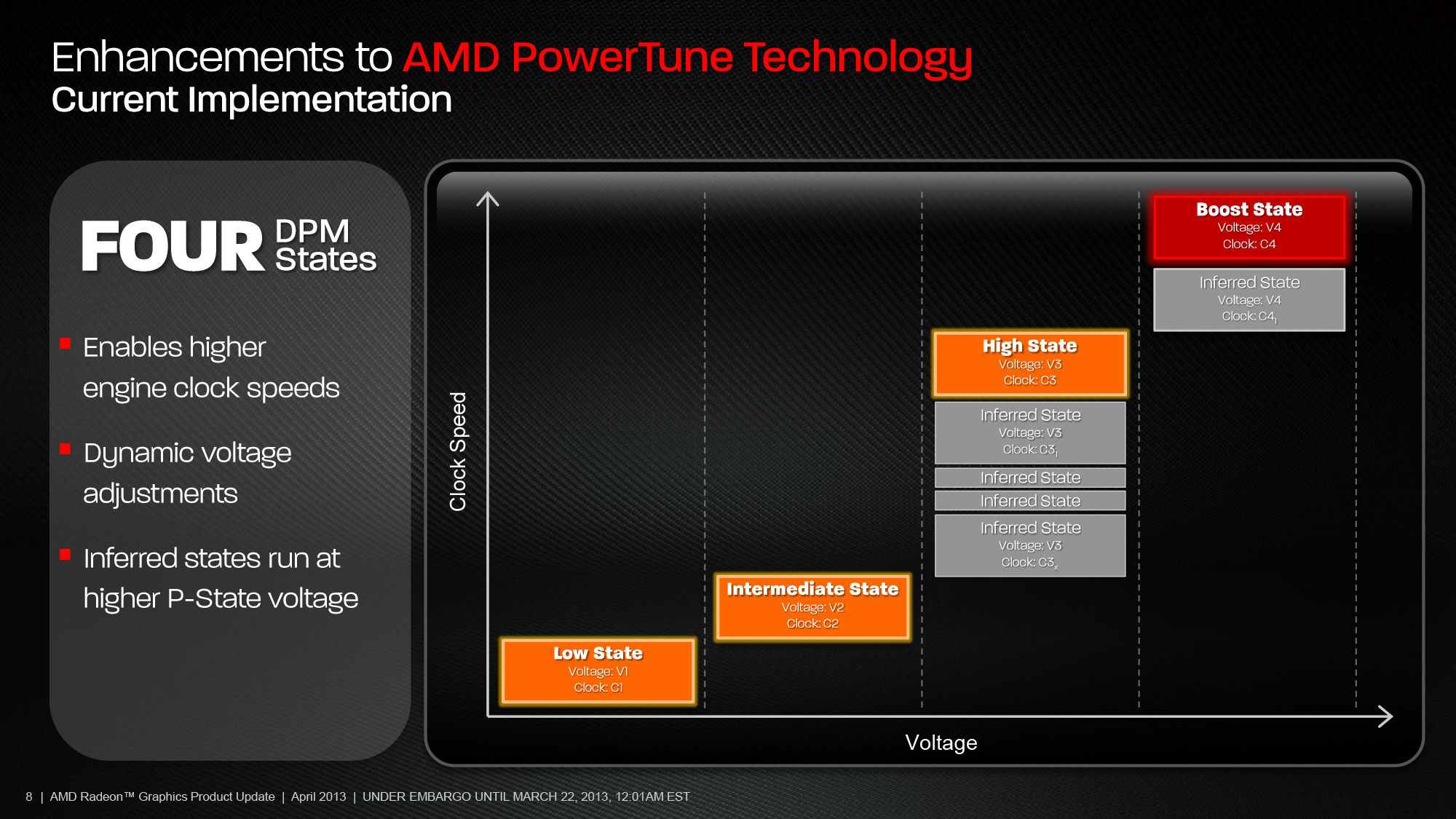 PowerTune: Improved Flexibility & Fan Speed Throttling - The