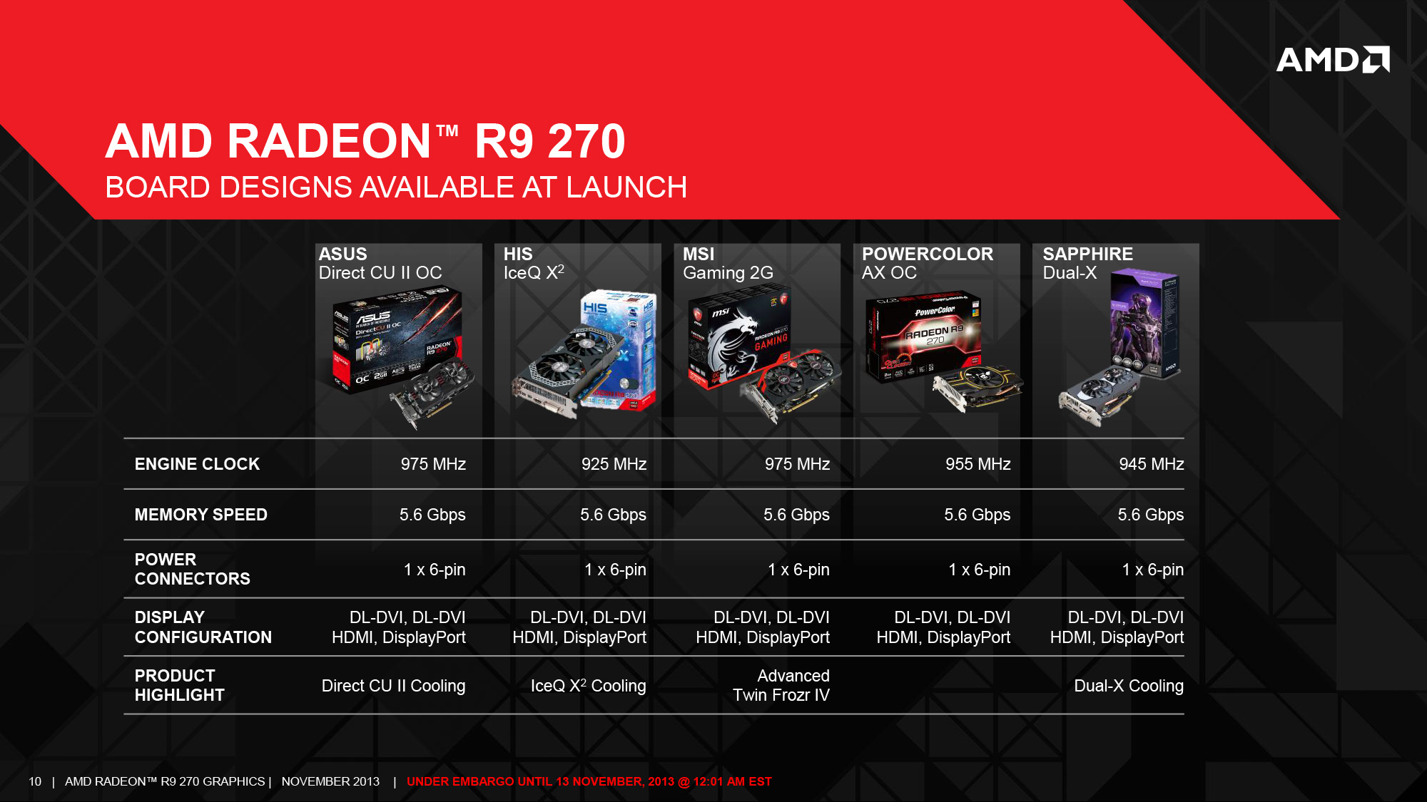 Meet The HIS Radeon R9 270 IceQ X2 & Asus Radeon R9 270 DirectCU II