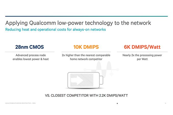 Qualcomm Atheros Announces New Internet Processor Category - IPQ8064