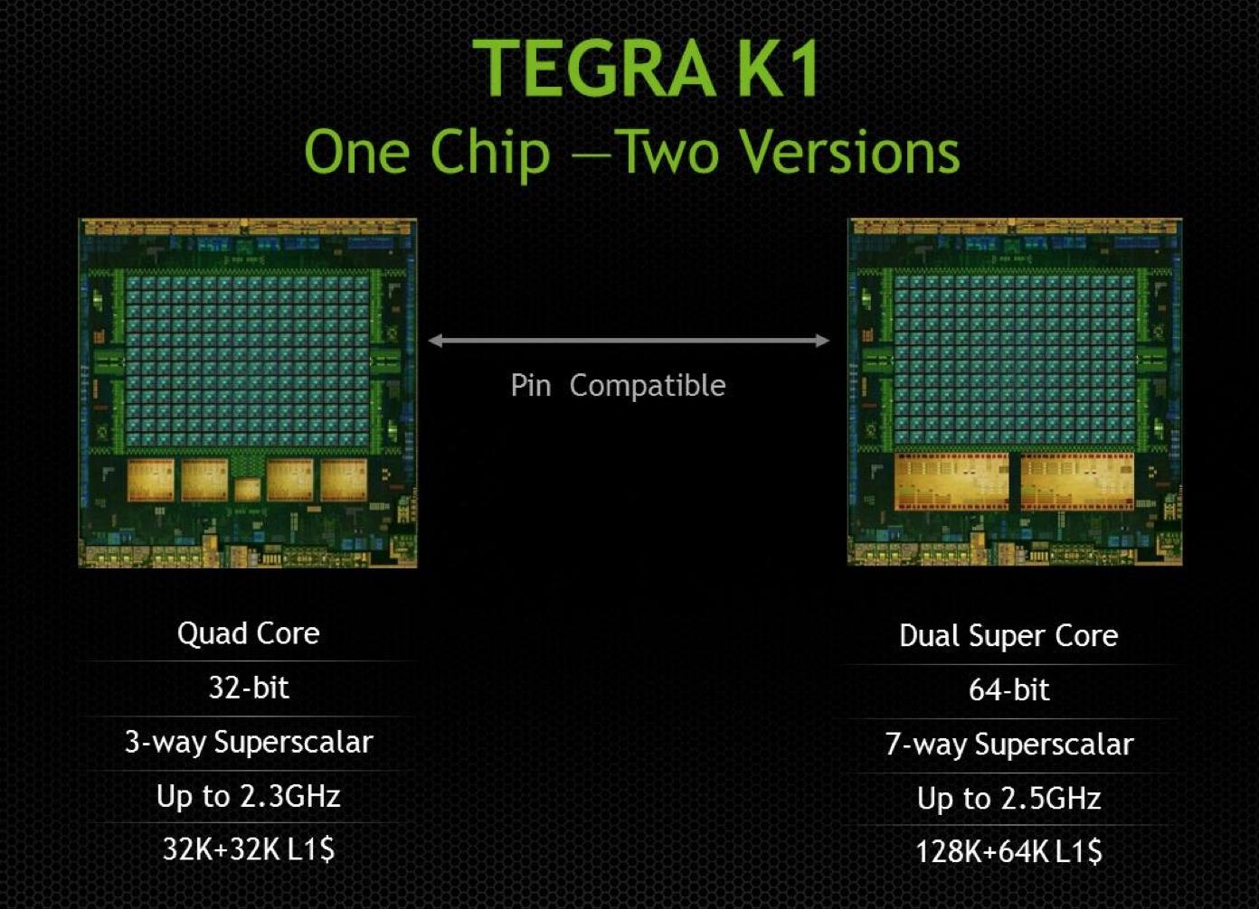 CPU Option 2: Dual-Core 64-bit NVIDIA Denver - NVIDIA Tegra