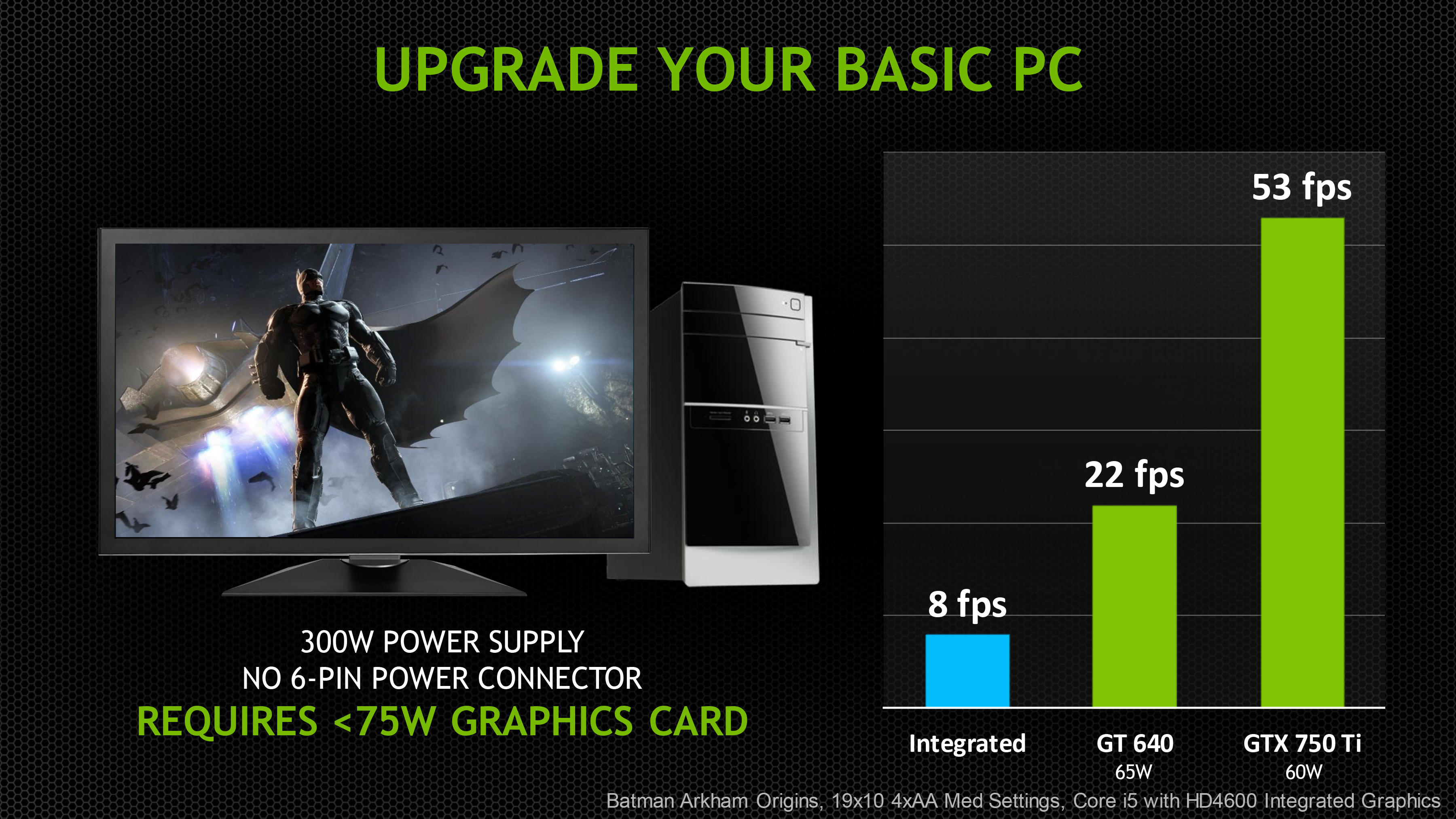GeForce GTX 750 Ti & GTX 750 Specifications & Positioning