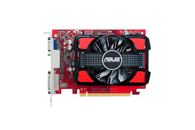 AMD Center Giveaway: ASUS Radeon R7 250