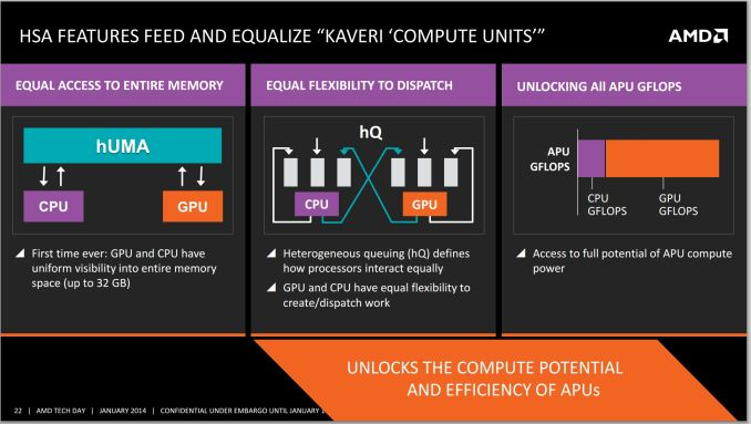 AMD updates driver and programming tools roadmap for