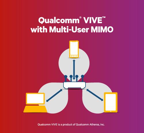 Wi-Fi модули на чипах Qualcomm Atheros 802.11ac Wave 2: 802.11ac 433...867  Mbps + Bluetooth 4.1 MU-MIMO 80 MHz [1] - Конференция iXBT.com