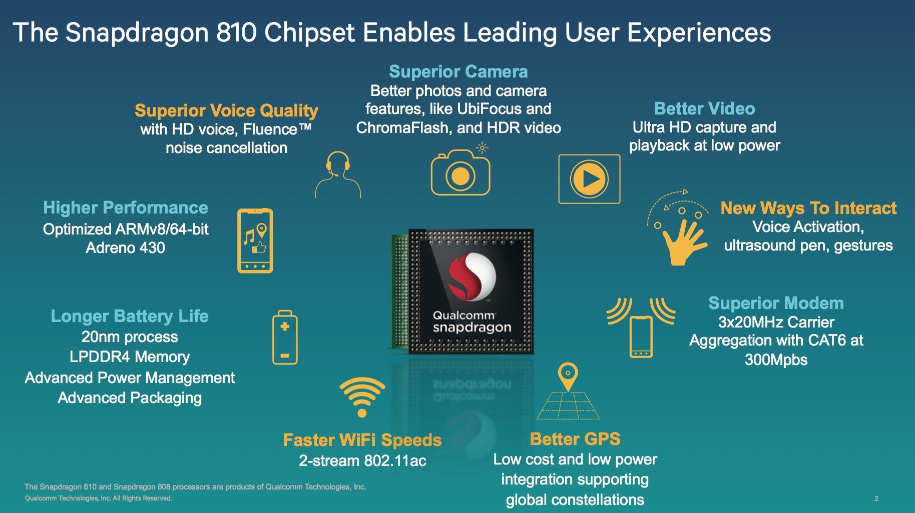 Procesorul Snapdragon 810 modificat pentru Samsung 146