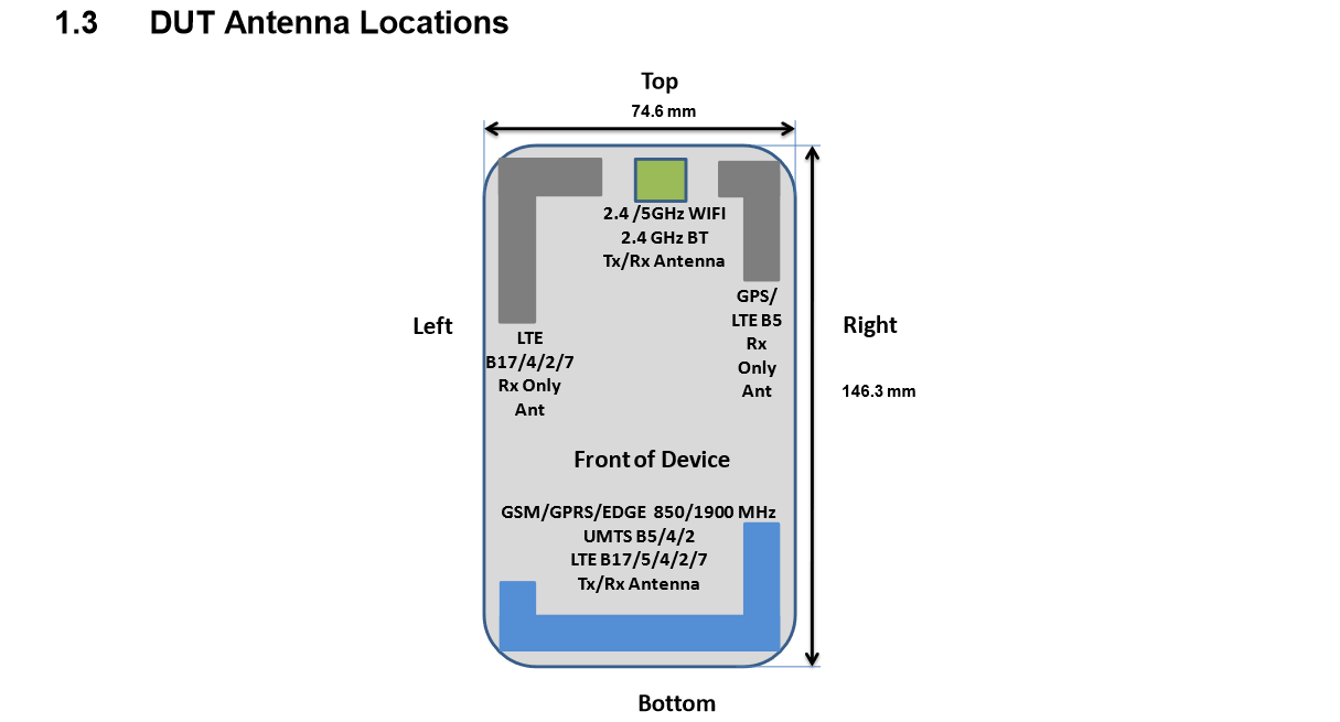 Iphone  Wifi And Gps Antenna