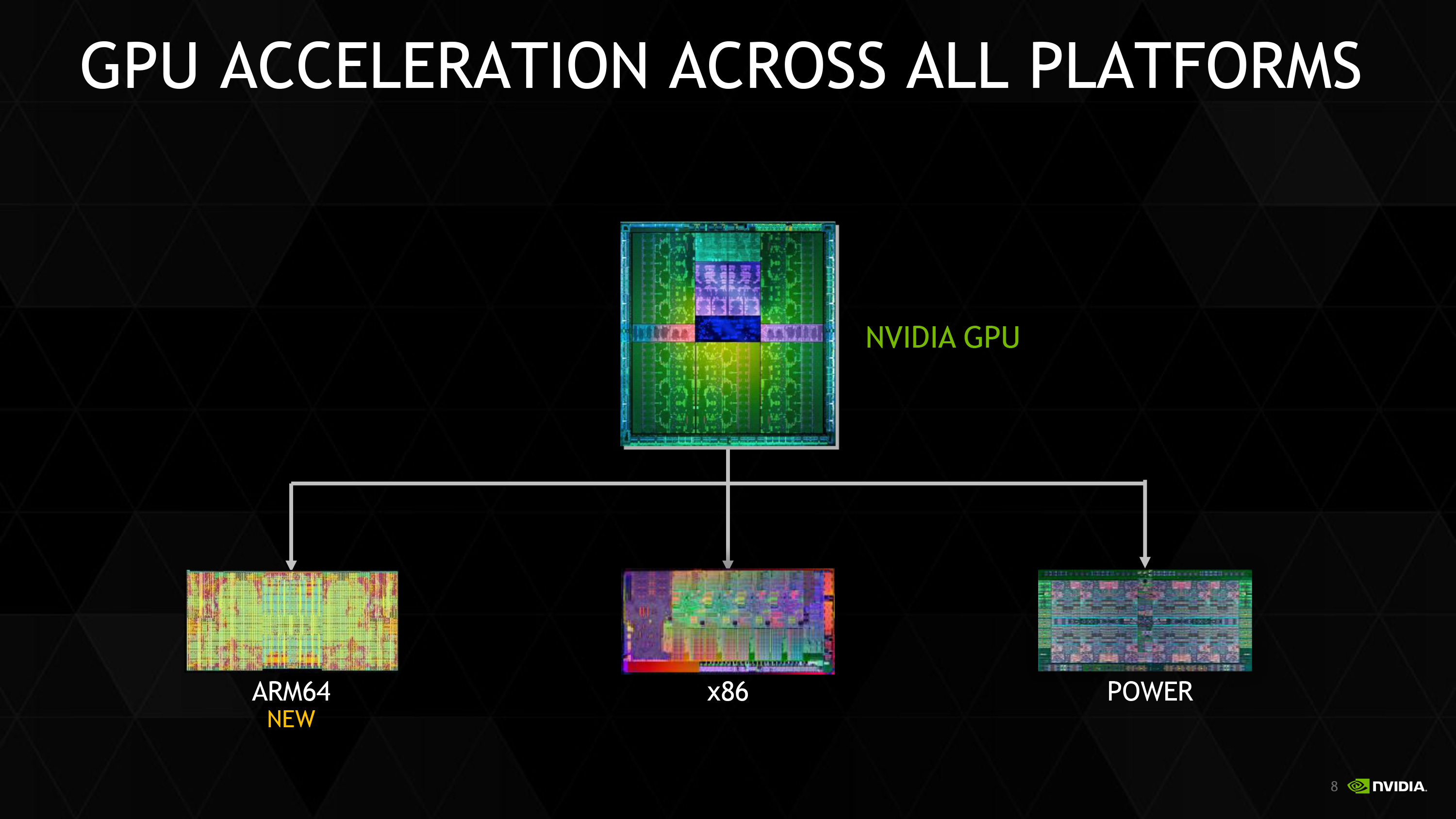 ISC 2014: NVIDIA Tesla Cards Add ARM64 Host Compatibility