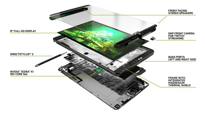 NVIDIA Launches Shield Tablet
