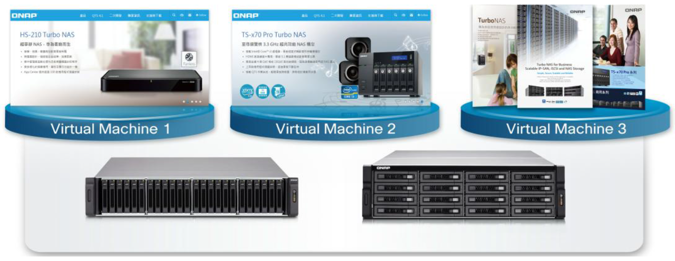 QNAP's Virtualization Station - NAS Units as VM Hosts: QNAP's