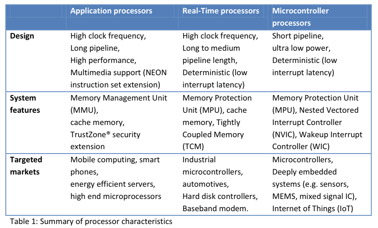 how to see cpu frequency mac