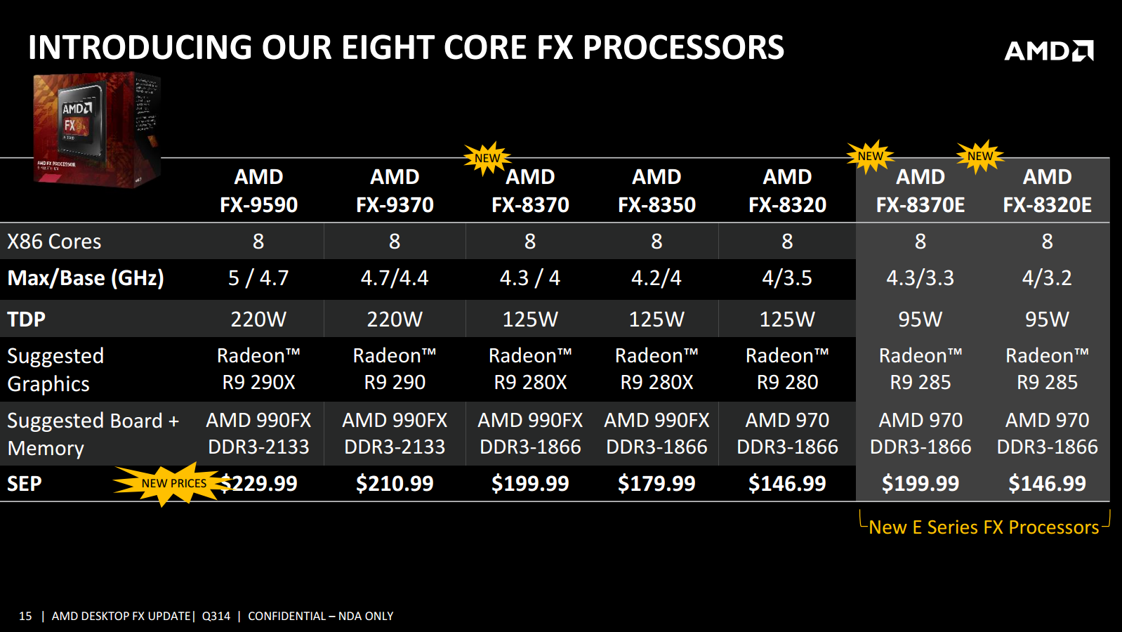 FX 8370E AMD FX-8370E 3.3 GHz 8-Cores CPU Processor Socket AM3