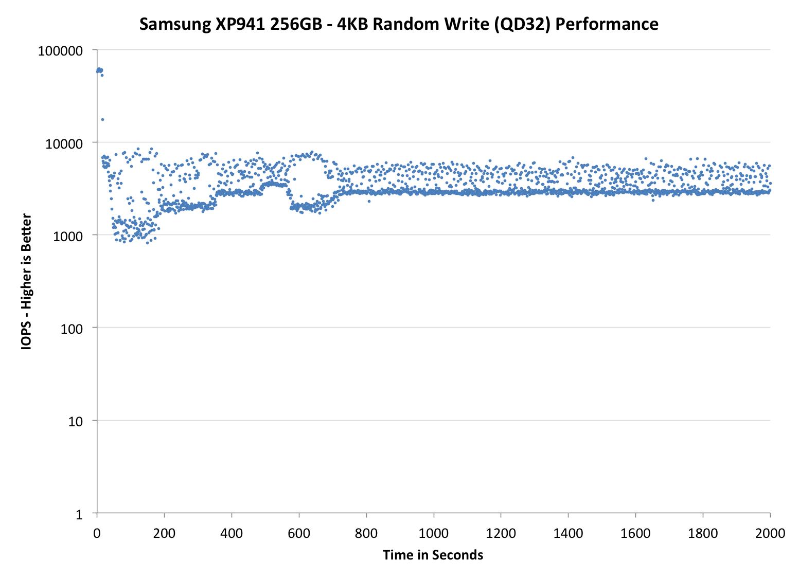 Samsung XP941 256GB