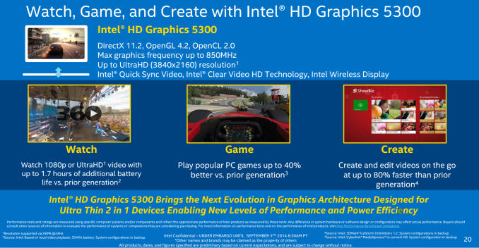 3%20 %20HD5300 575px Intel's Core M Strategy: CPU Specifications for 9mm Fanless Tablets and 2 in 1 Devices