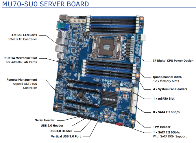 Anandtech News Page 430